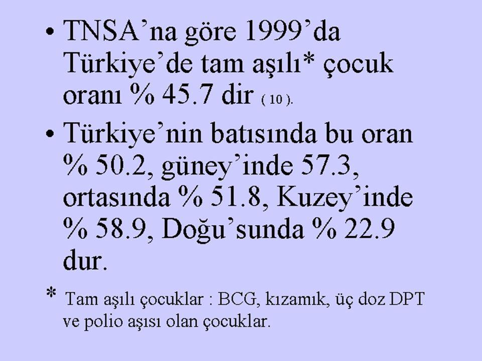 TNSA'na göre 1999'da Türkiye'de tam aşılı. çocuk oranı % 45