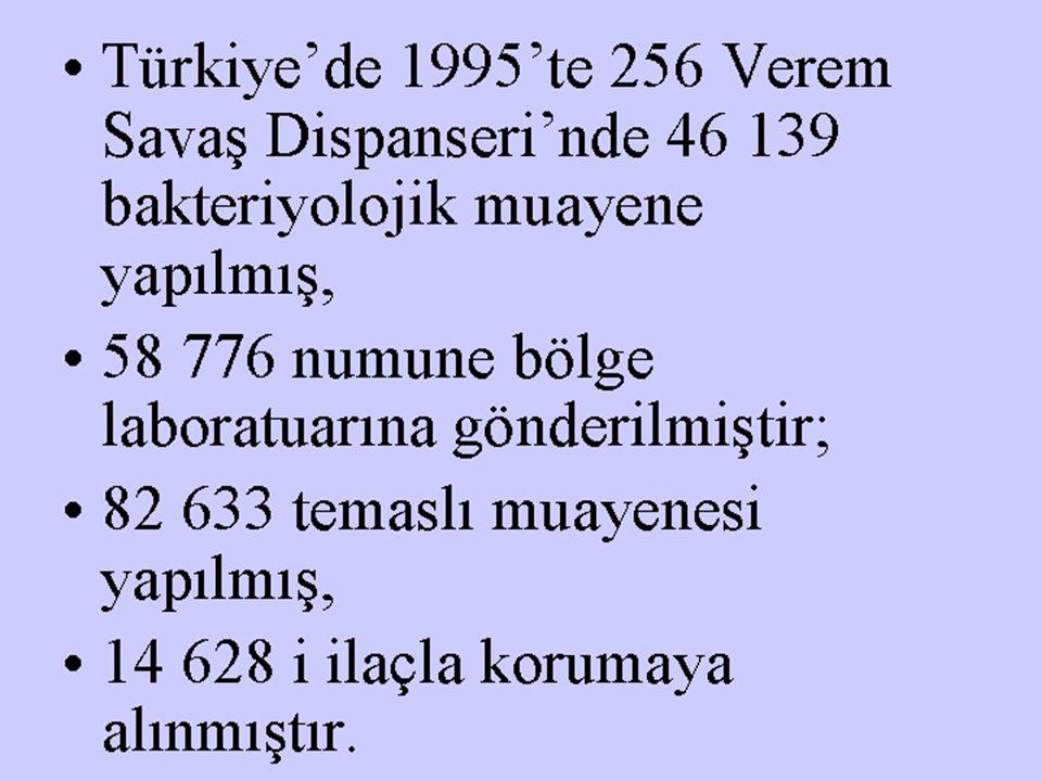 Türkiye'de 1995'te 256 Verem Savaş Dispanseri'nde 46 139 bakteriyolojik muayene yapılmış,