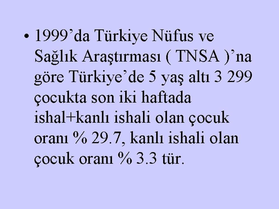 1999'da Türkiye Nüfus ve Sağlık Araştırması ( TNSA )'na göre Türkiye'de 5 yaş altı 3 299 çocukta son iki haftada ishal+kanlı ishali olan çocuk oranı % 29.7, kanlı ishali olan çocuk oranı % 3.3 tür.