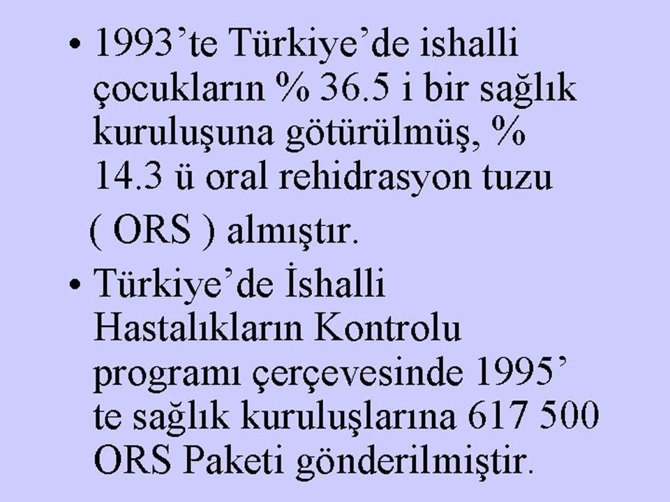 1993'te Türkiye'de ishalli çocukların % 36