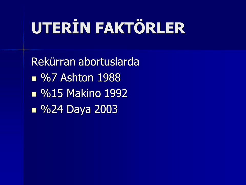 UTERİN FAKTÖRLER Rekürran abortuslarda %7 Ashton 1988 %15 Makino 1992