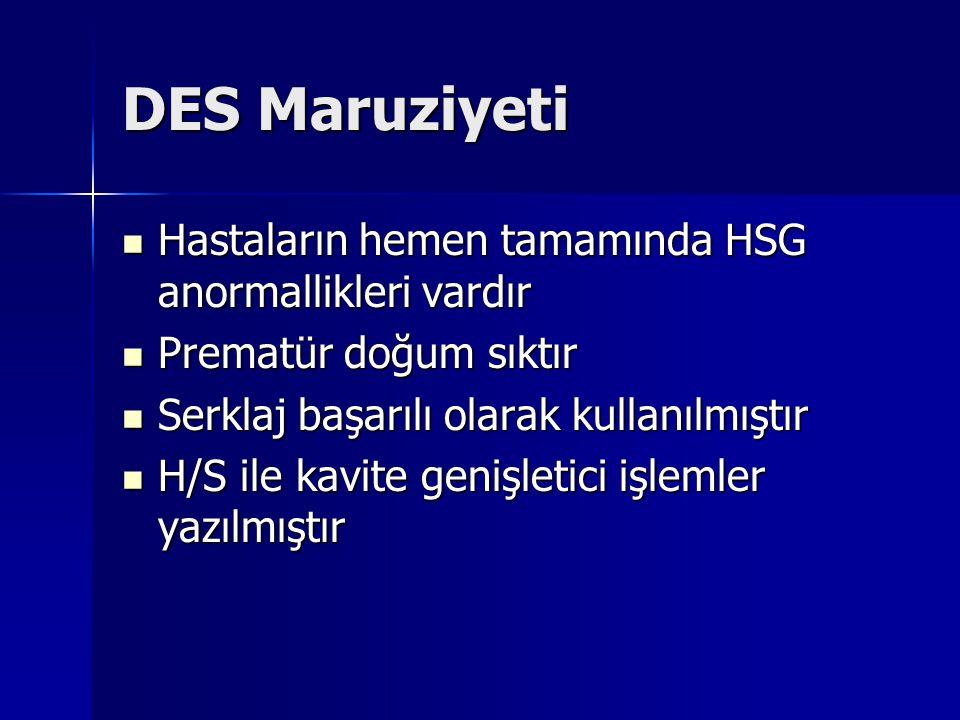 DES Maruziyeti Hastaların hemen tamamında HSG anormallikleri vardır