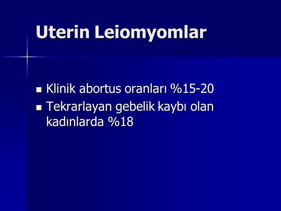 Uterin Leiomyomlar Klinik abortus oranları %15-20