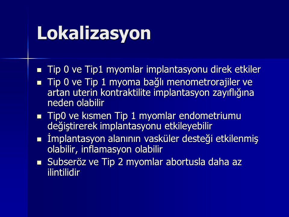 Lokalizasyon Tip 0 ve Tip1 myomlar implantasyonu direk etkiler