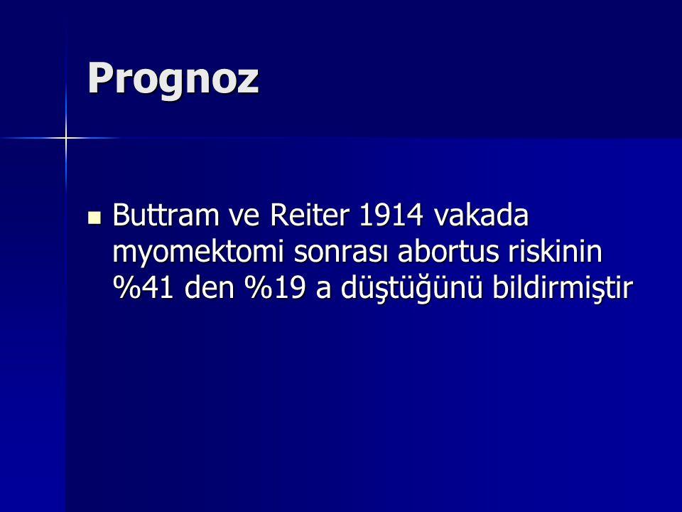 Prognoz Buttram ve Reiter 1914 vakada myomektomi sonrası abortus riskinin %41 den %19 a düştüğünü bildirmiştir.
