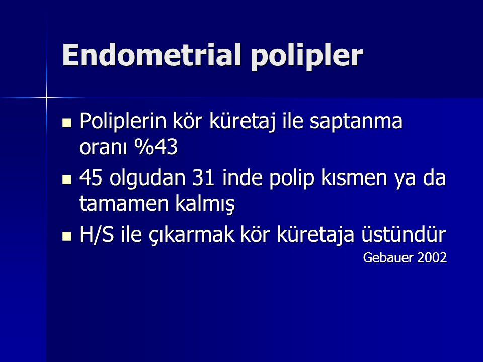 Endometrial polipler Poliplerin kör küretaj ile saptanma oranı %43