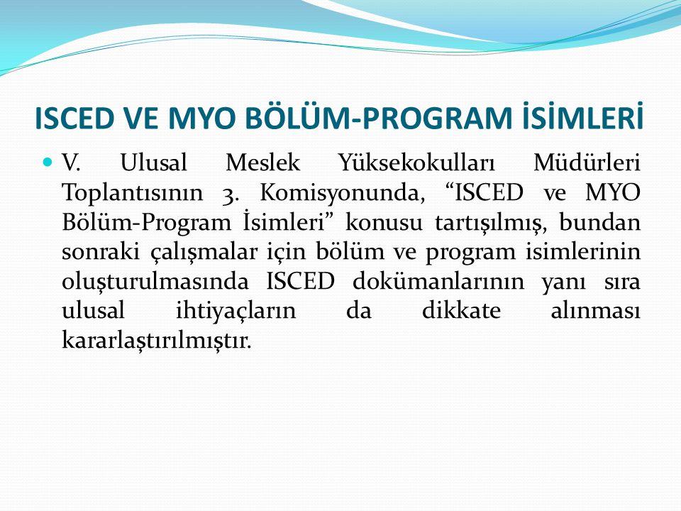 ISCED VE MYO BÖLÜM-PROGRAM İSİMLERİ
