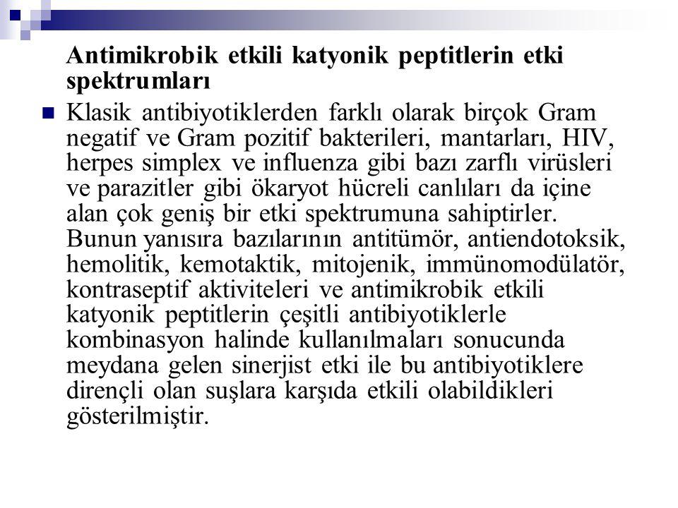 Antimikrobik etkili katyonik peptitlerin etki spektrumları