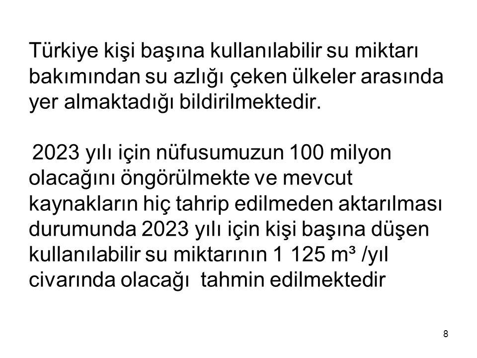 Türkiye kişi başına kullanılabilir su miktarı bakımından su azlığı çeken ülkeler arasında yer almaktadığı bildirilmektedir.