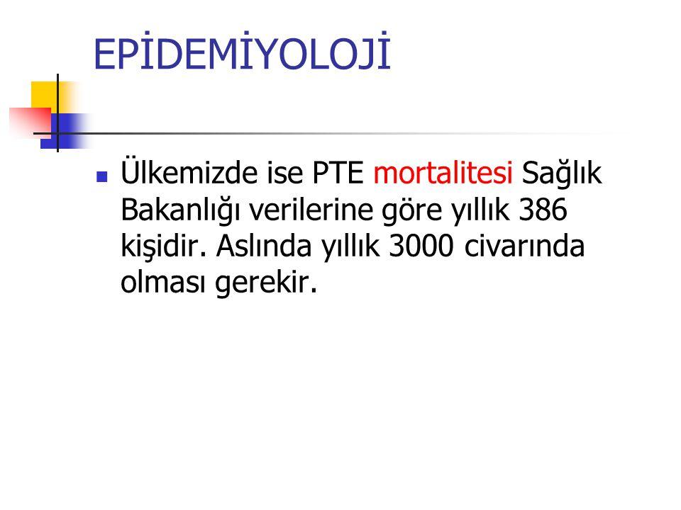 EPİDEMİYOLOJİ Ülkemizde ise PTE mortalitesi Sağlık Bakanlığı verilerine göre yıllık 386 kişidir.