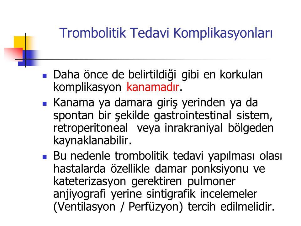 Trombolitik Tedavi Komplikasyonları
