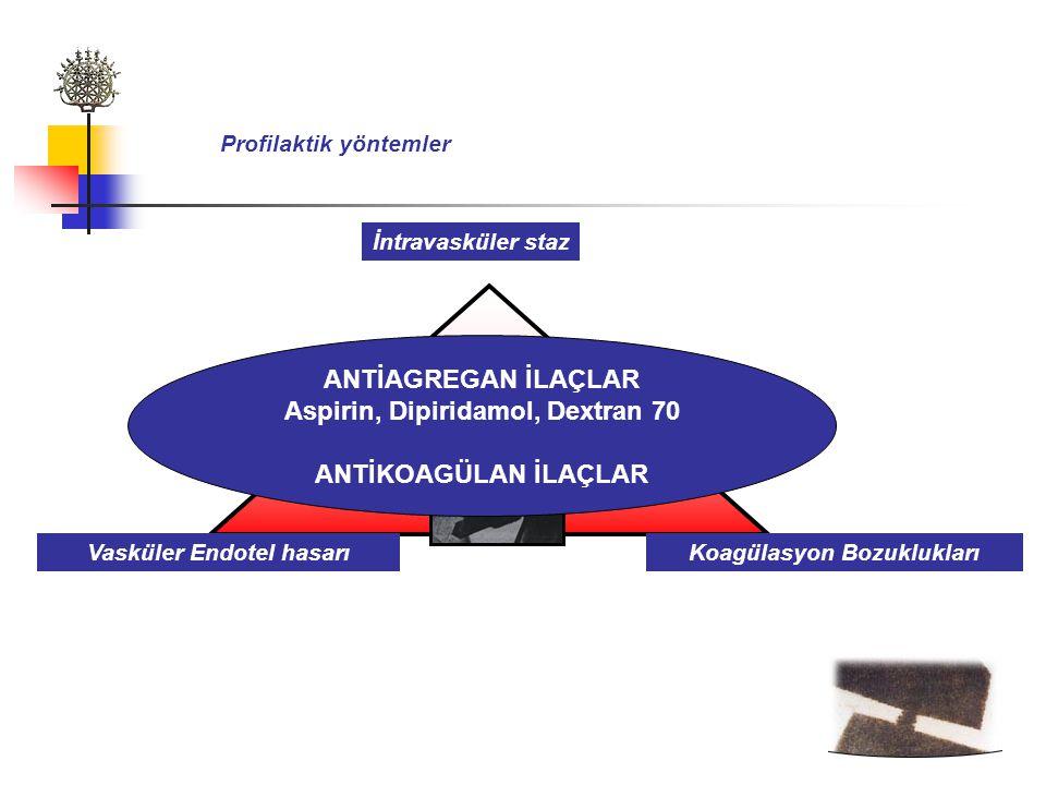 ,,,,,,, ANTİAGREGAN İLAÇLAR Aspirin, Dipiridamol, Dextran 70