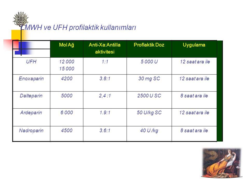 LMWH ve UFH profilaktik kullanımları