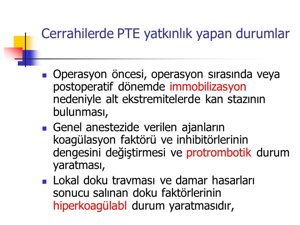 Cerrahilerde PTE yatkınlık yapan durumlar