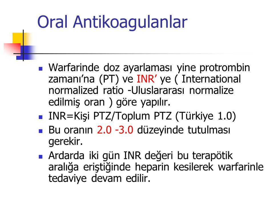 Oral Antikoagulanlar