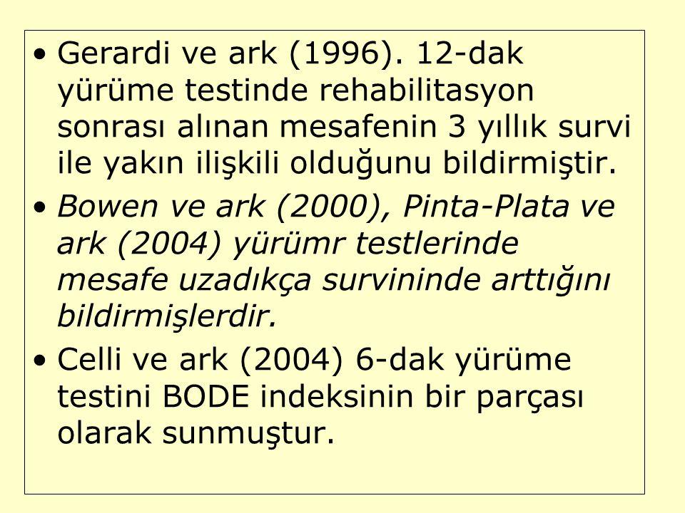 Gerardi ve ark (1996). 12-dak yürüme testinde rehabilitasyon sonrası alınan mesafenin 3 yıllık survi ile yakın ilişkili olduğunu bildirmiştir.