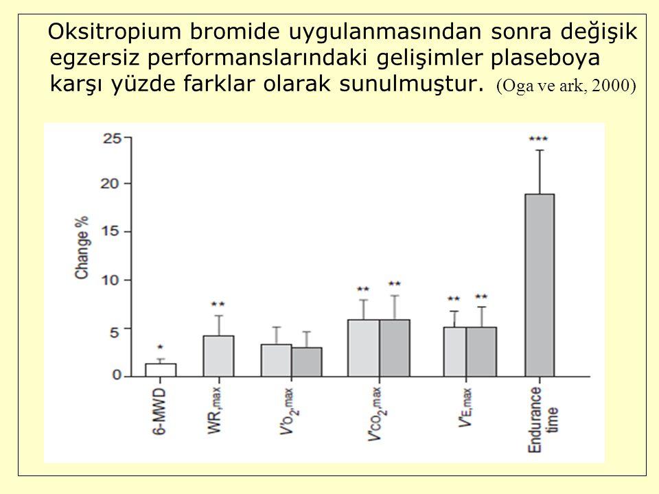 Oksitropium bromide uygulanmasından sonra değişik egzersiz performanslarındaki gelişimler plaseboya karşı yüzde farklar olarak sunulmuştur.