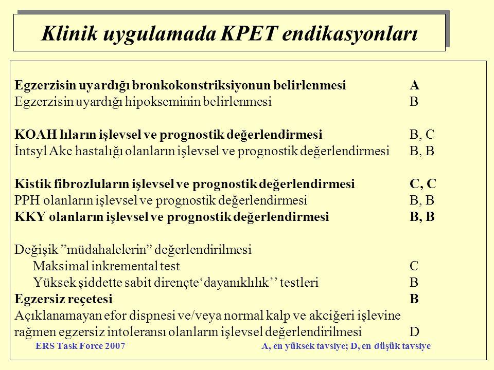 Klinik uygulamada KPET endikasyonları
