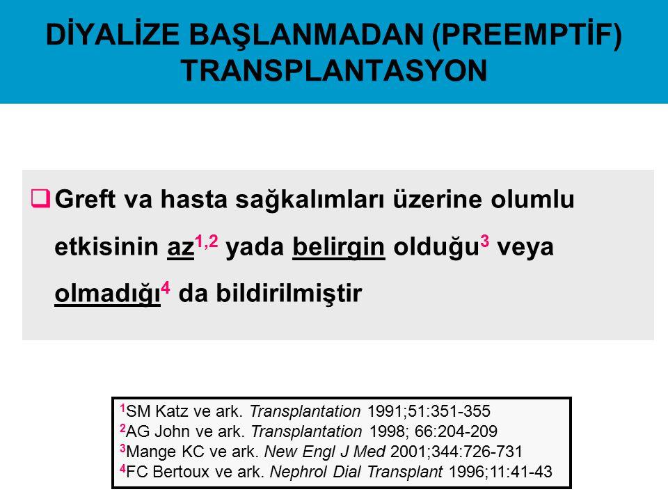DİYALİZE BAŞLANMADAN (PREEMPTİF) TRANSPLANTASYON