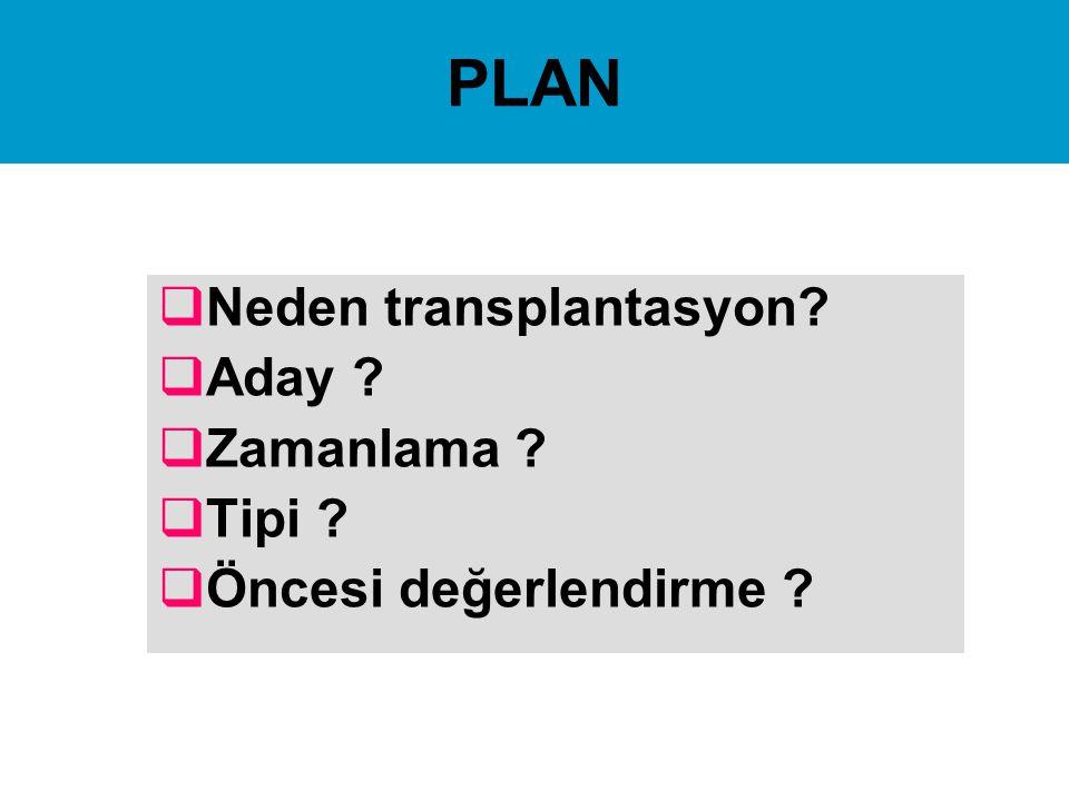 PLAN Neden transplantasyon Aday Zamanlama Tipi