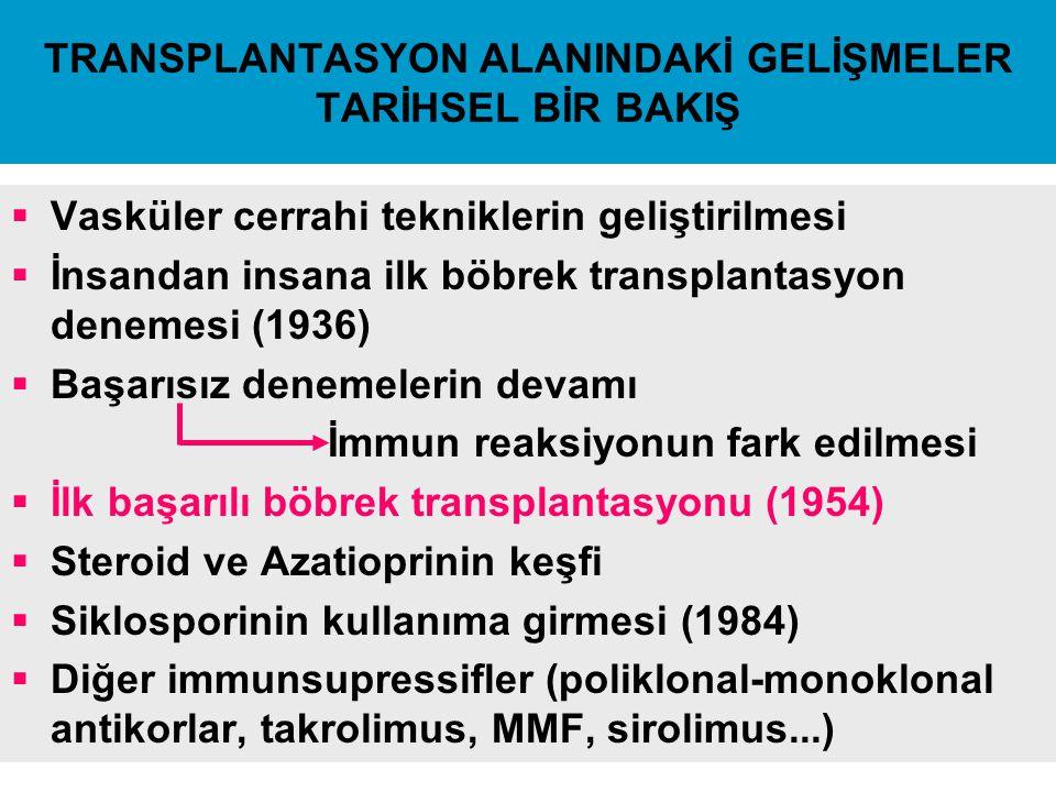 TRANSPLANTASYON ALANINDAKİ GELİŞMELER TARİHSEL BİR BAKIŞ