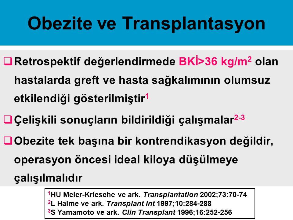 Obezite ve Transplantasyon