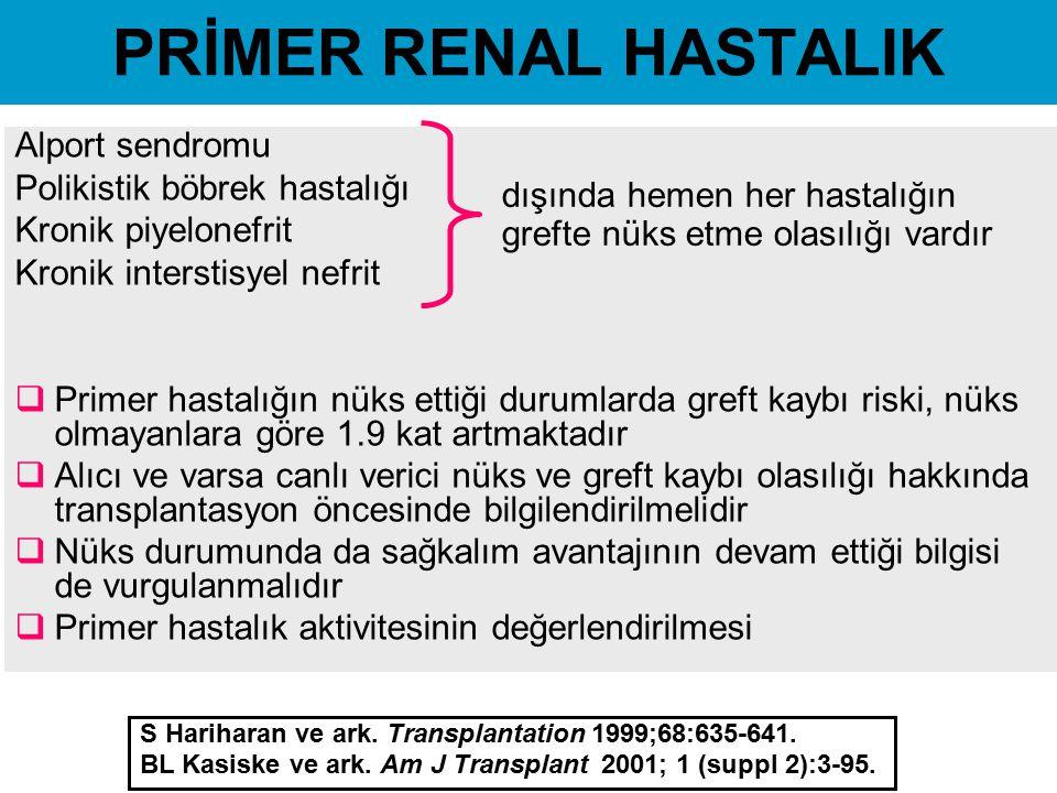 PRİMER RENAL HASTALIK Alport sendromu Polikistik böbrek hastalığı