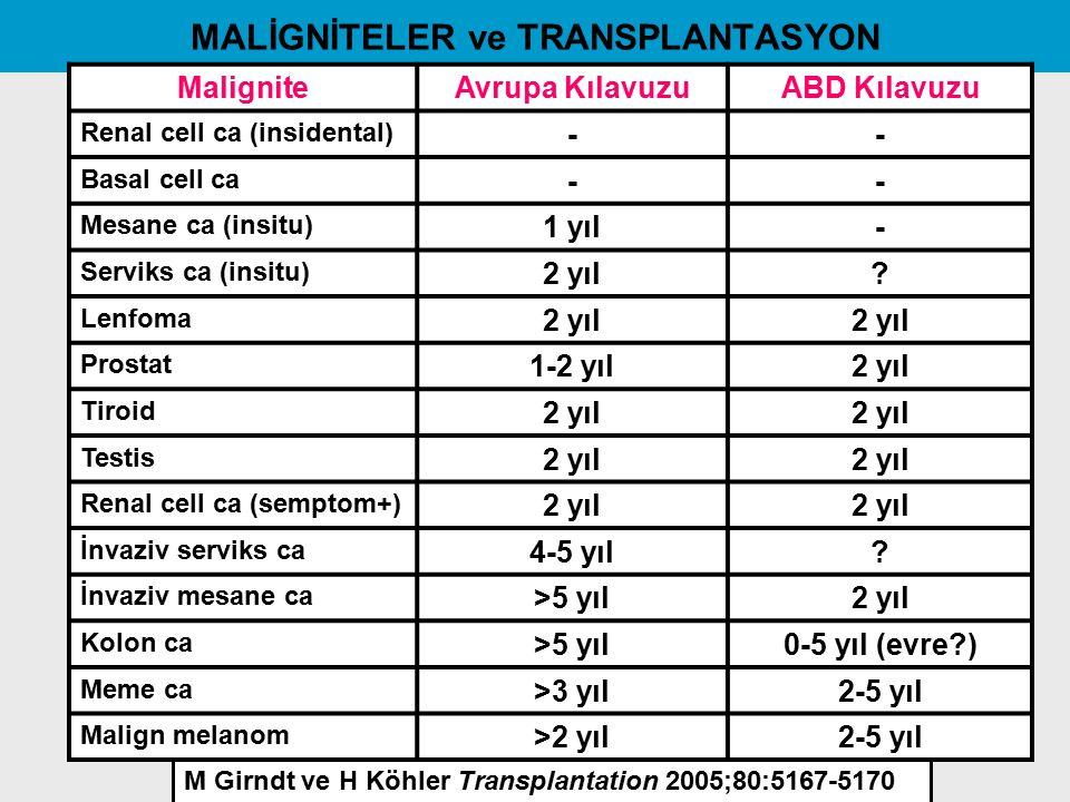 MALİGNİTELER ve TRANSPLANTASYON