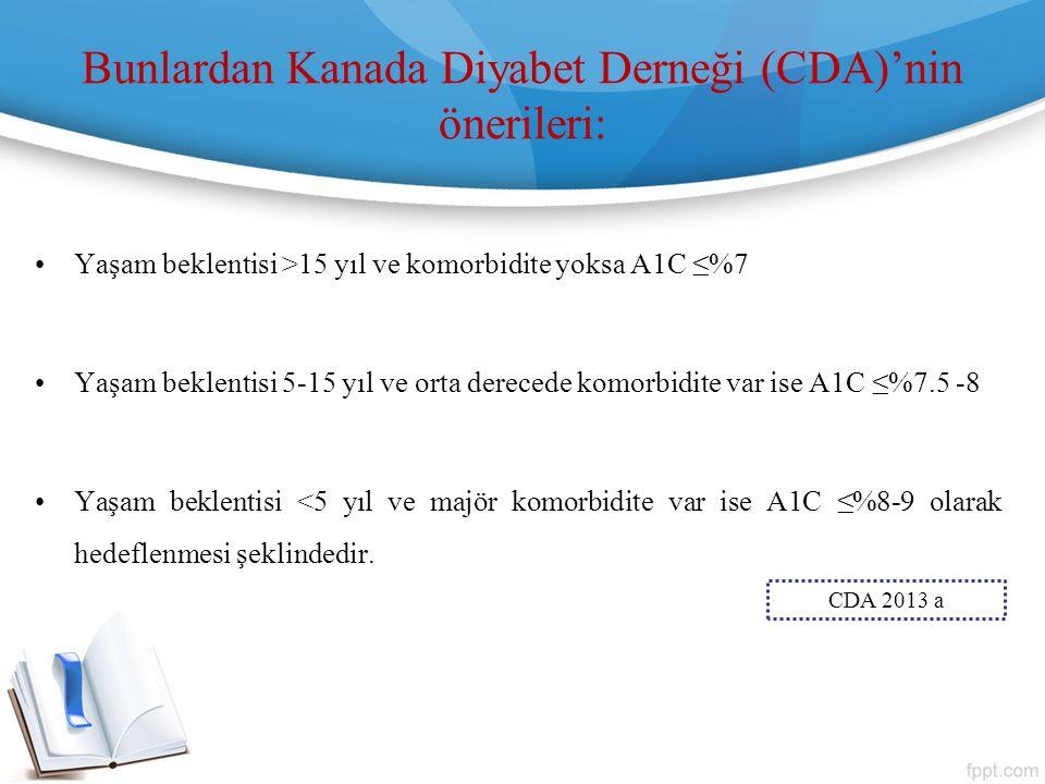 Bunlardan Kanada Diyabet Derneği (CDA)'nin önerileri: