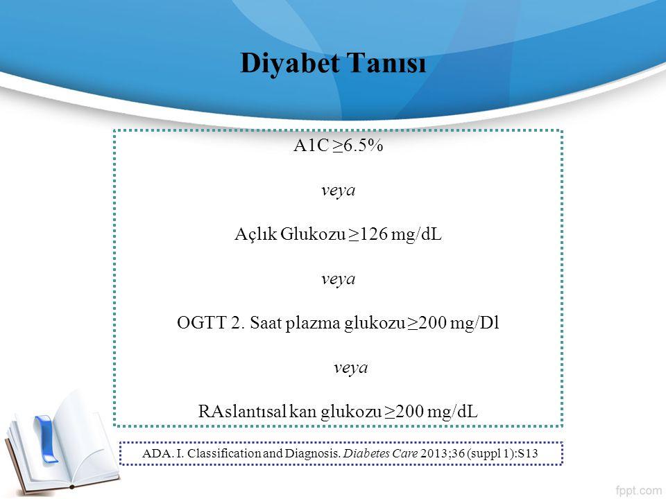 Diyabet Tanısı A1C ≥6.5% veya Açlık Glukozu ≥126 mg/dL