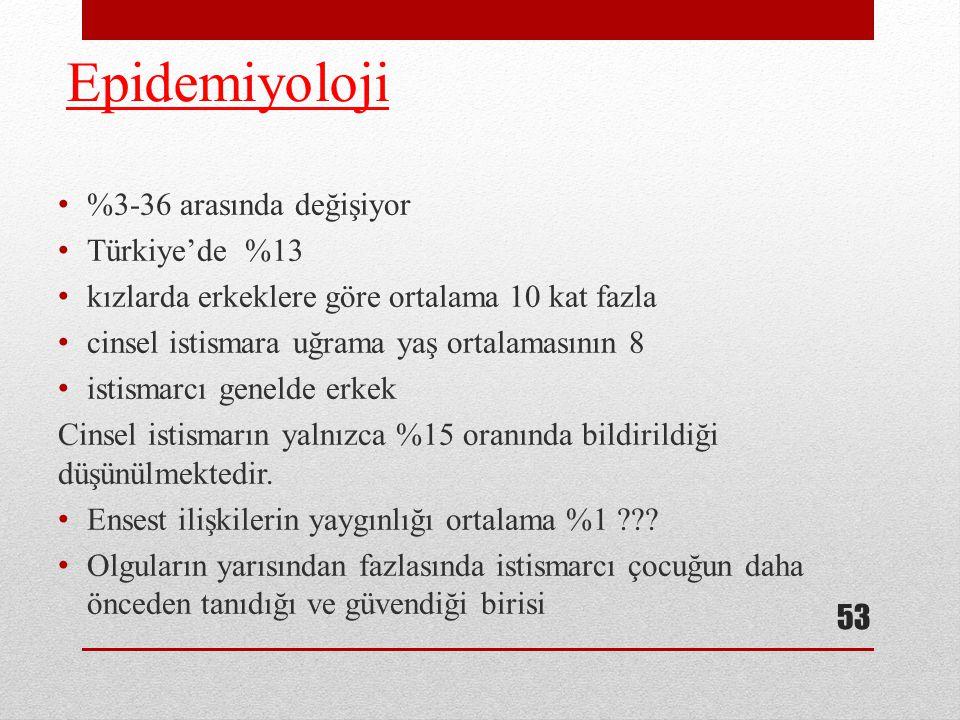 Epidemiyoloji %3-36 arasında değişiyor Türkiye'de %13