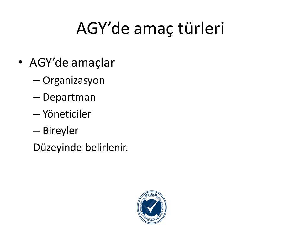 AGY'de amaç türleri AGY'de amaçlar Organizasyon Departman Yöneticiler
