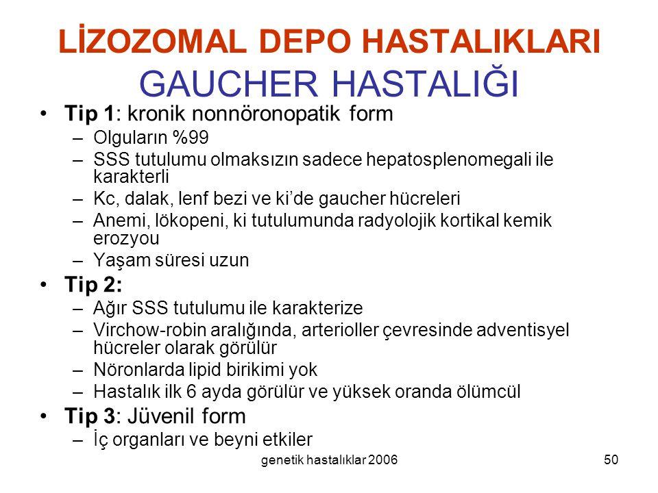 LİZOZOMAL DEPO HASTALIKLARI GAUCHER HASTALIĞI