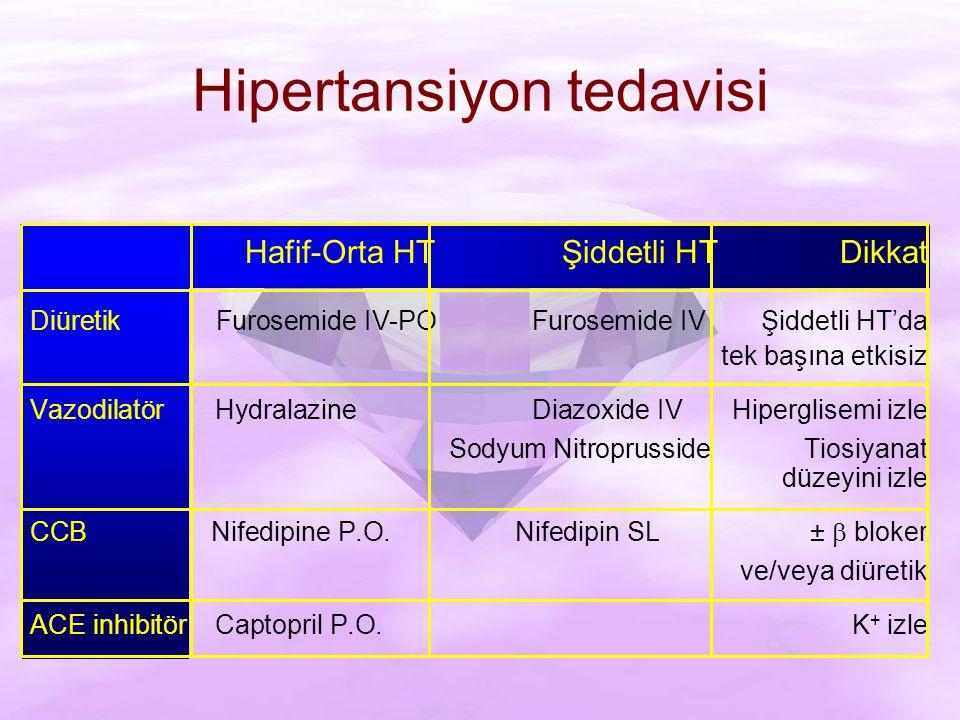 Hipertansiyon tedavisi