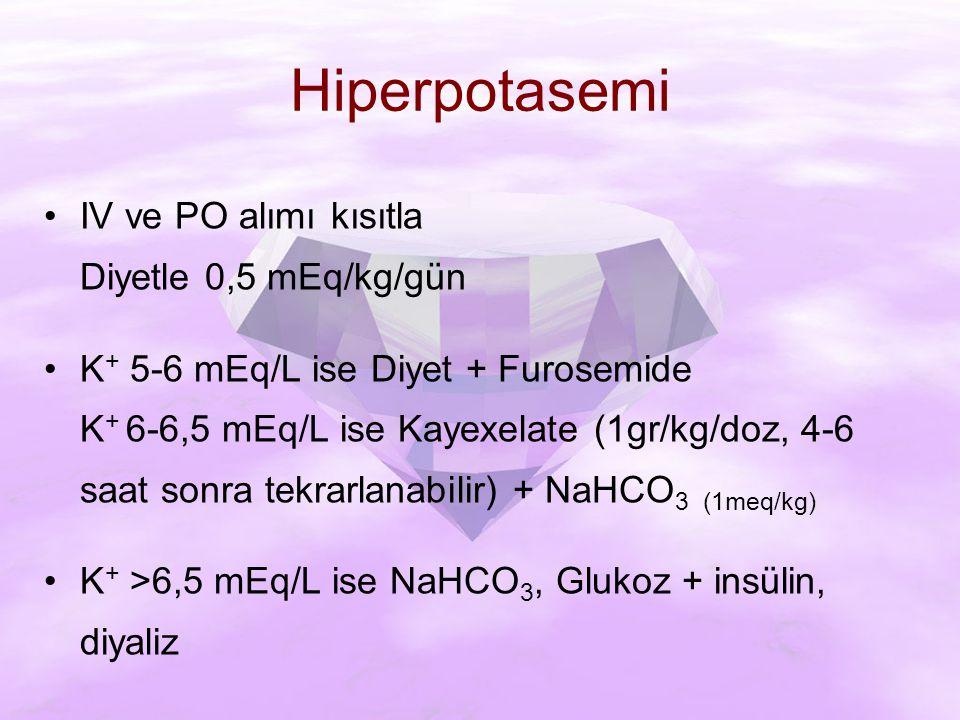 Hiperpotasemi IV ve PO alımı kısıtla Diyetle 0,5 mEq/kg/gün