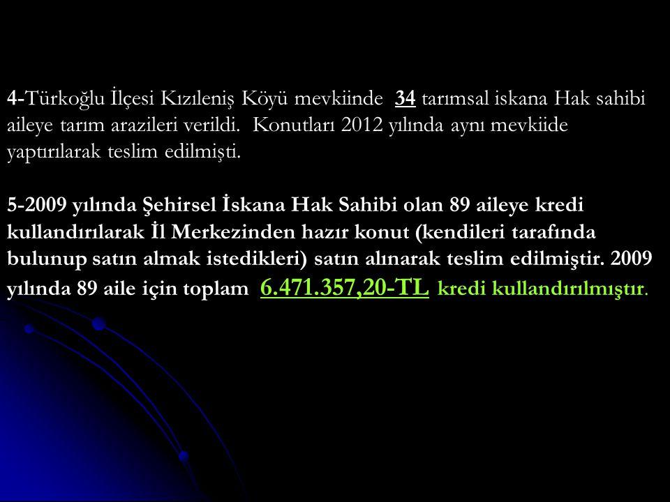 4-Türkoğlu İlçesi Kızıleniş Köyü mevkiinde 34 tarımsal iskana Hak sahibi aileye tarım arazileri verildi. Konutları 2012 yılında aynı mevkiide yaptırılarak teslim edilmişti.