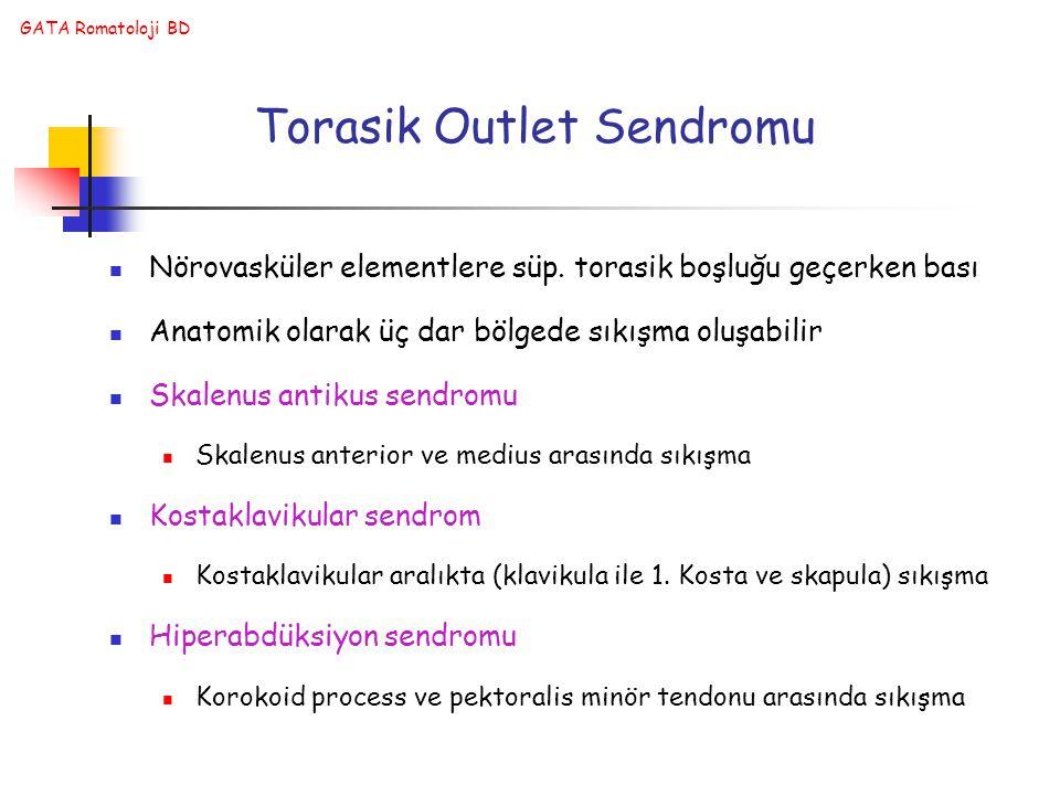 Torasik Outlet Sendromu