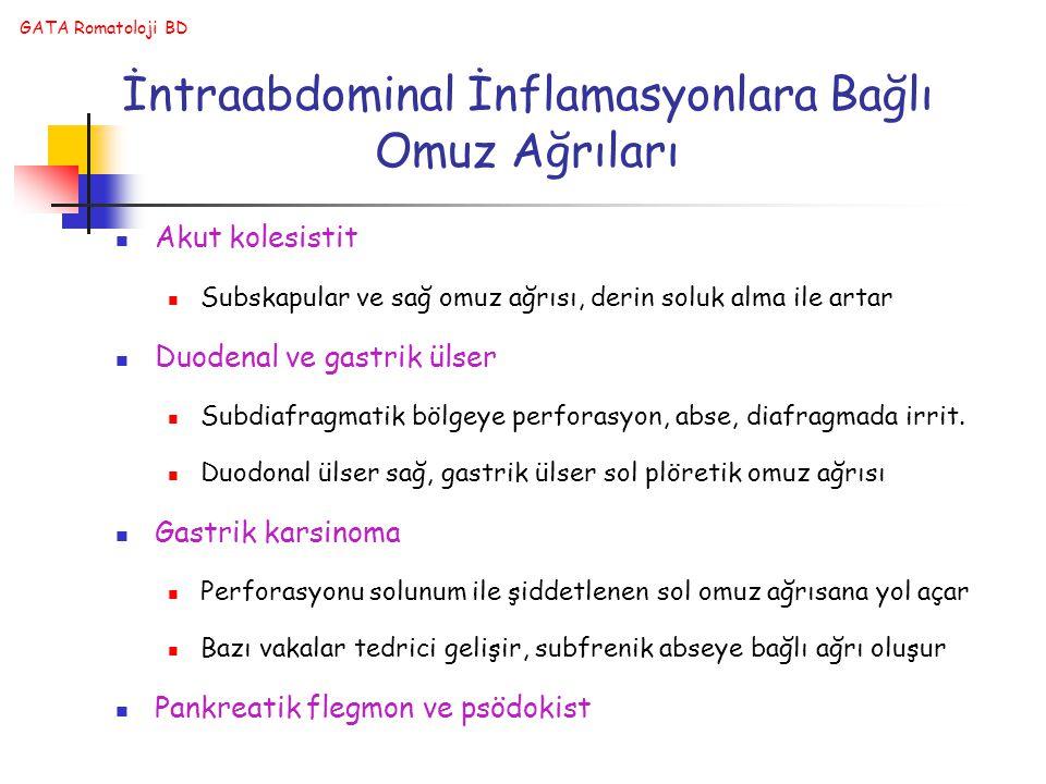 İntraabdominal İnflamasyonlara Bağlı Omuz Ağrıları