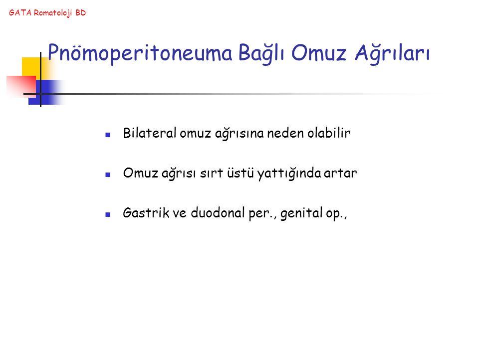 Pnömoperitoneuma Bağlı Omuz Ağrıları