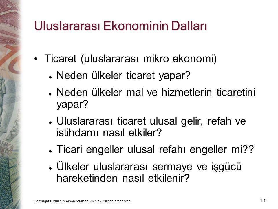 Uluslararası Ekonominin Dalları
