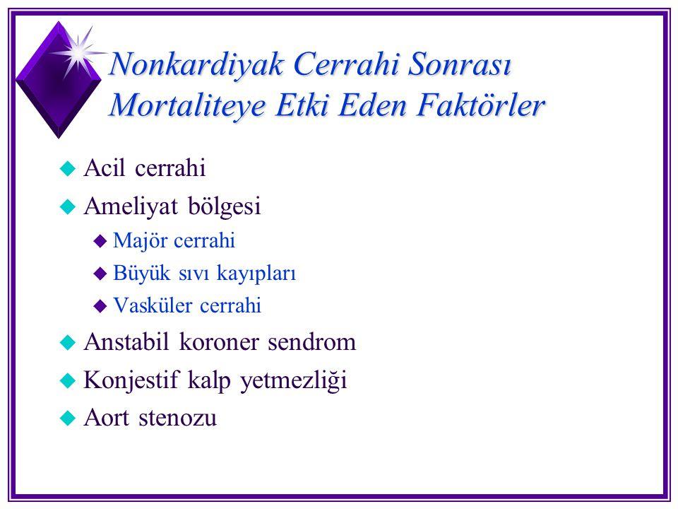 Nonkardiyak Cerrahi Sonrası Mortaliteye Etki Eden Faktörler