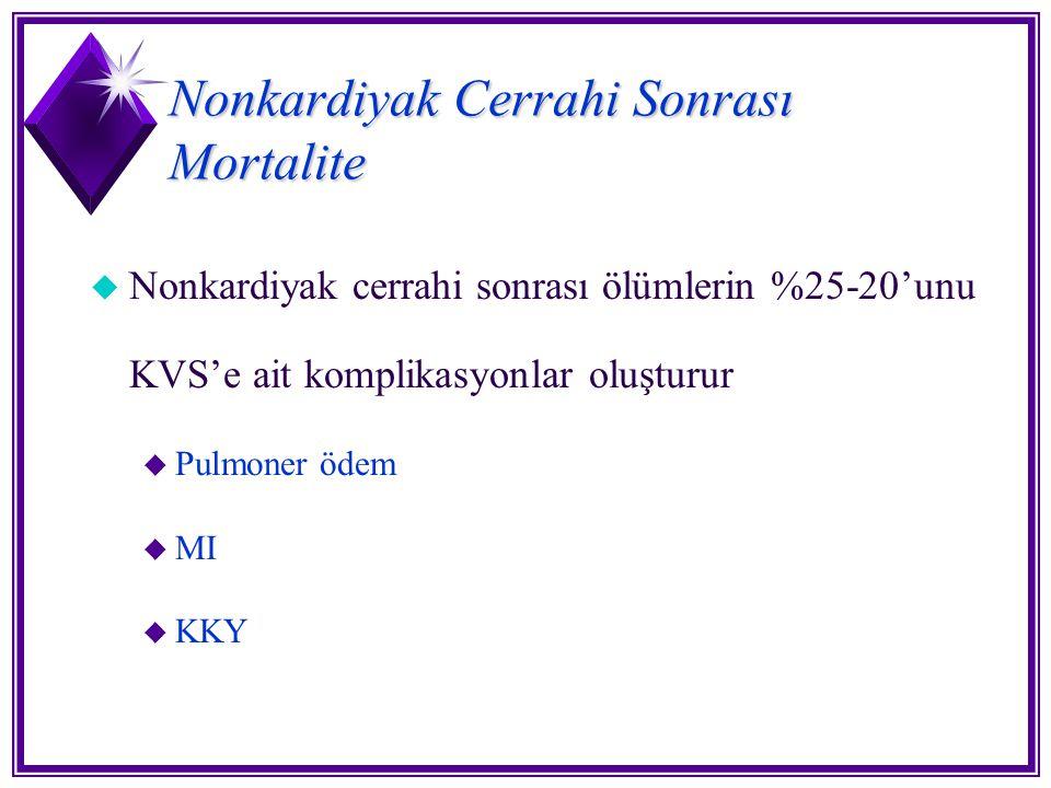 Nonkardiyak Cerrahi Sonrası Mortalite