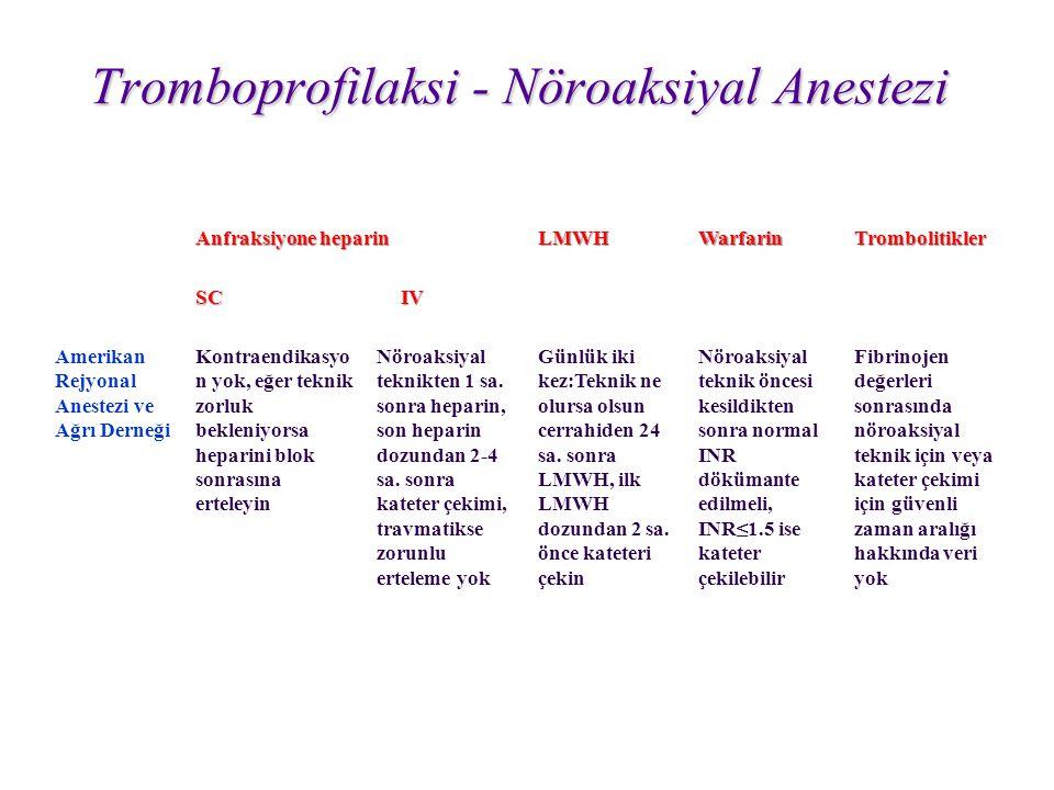 Tromboprofilaksi - Nöroaksiyal Anestezi