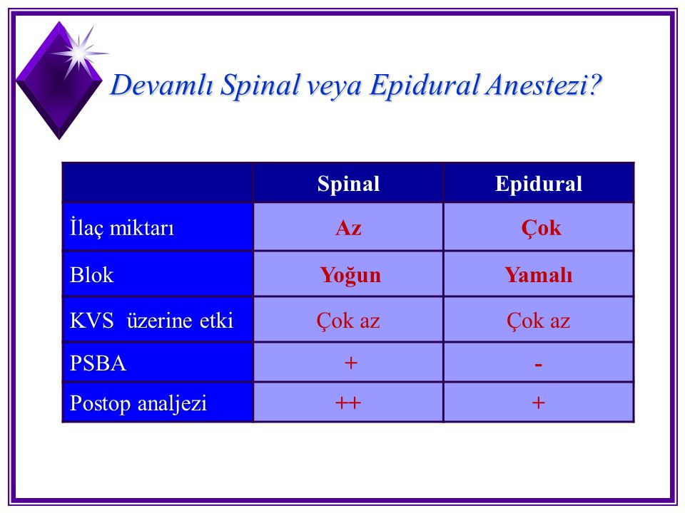 Devamlı Spinal veya Epidural Anestezi