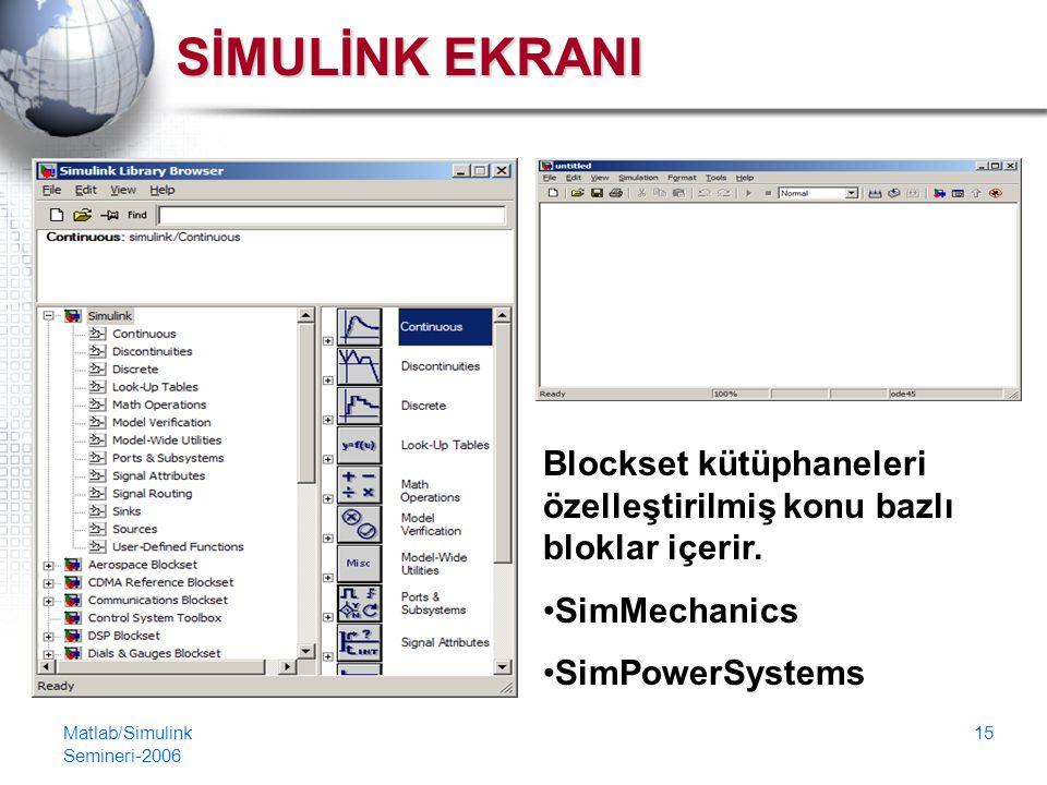 SİMULİNK EKRANI Blockset kütüphaneleri özelleştirilmiş konu bazlı bloklar içerir. SimMechanics. SimPowerSystems.