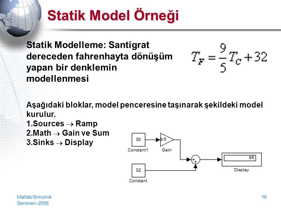 Statik Model Örneği Statik Modelleme: Santigrat dereceden fahrenhayta dönüşüm yapan bir denklemin modellenmesi.