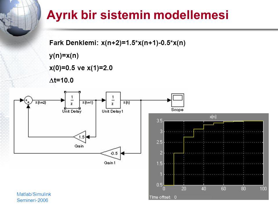 Ayrık bir sistemin modellemesi