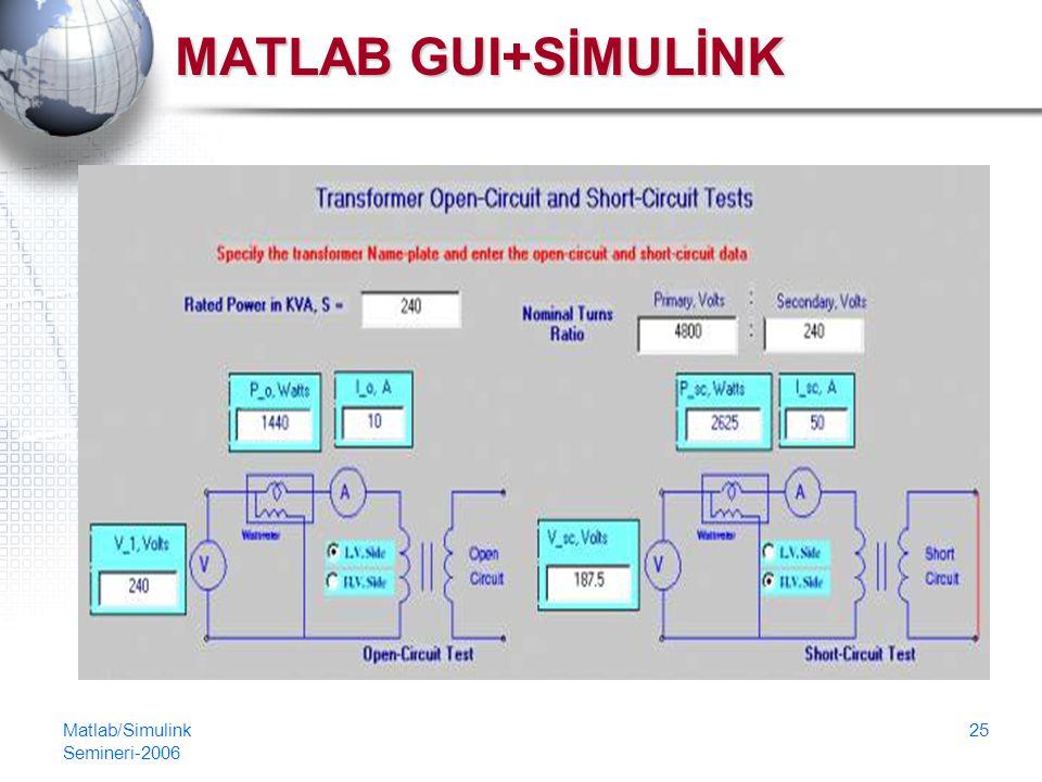 MATLAB GUI+SİMULİNK Matlab/Simulink Semineri-2006