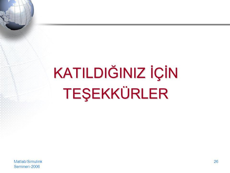 KATILDIĞINIZ İÇİN TEŞEKKÜRLER Matlab/Simulink Semineri-2006