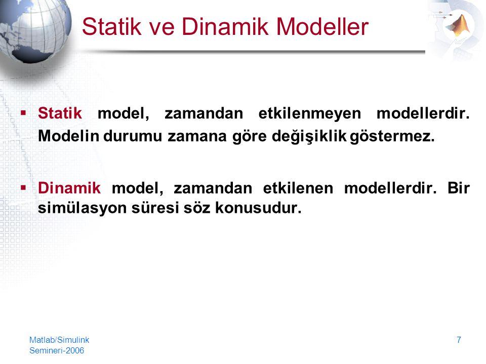 Statik ve Dinamik Modeller